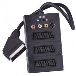 Przewód AV SCART - 3x SCART + 3x CINCH + 1x SVHS, 0,5m
